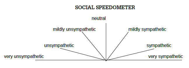 Social speedometer – graph shows a spectrum to map conflict actors on to: very unsympathetic-unsympathetic-mildly unsympathetic-neutral-mildly sympathetic-sympathetic-very sympathetic